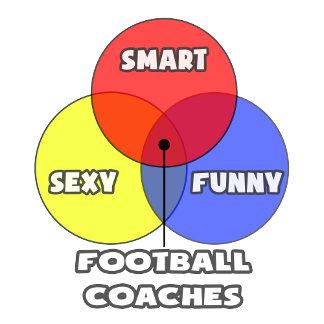 Venn Diagram .. Football Coaches